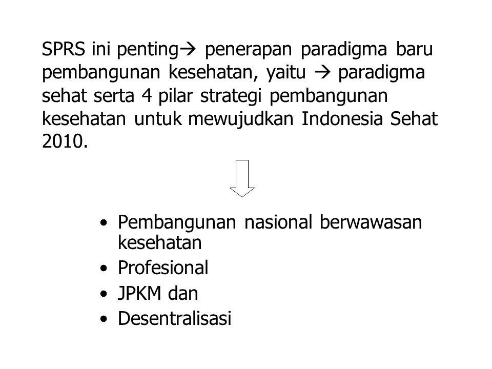 SPRS ini penting  penerapan paradigma baru pembangunan kesehatan, yaitu  paradigma sehat serta 4 pilar strategi pembangunan kesehatan untuk mewujudkan Indonesia Sehat 2010.