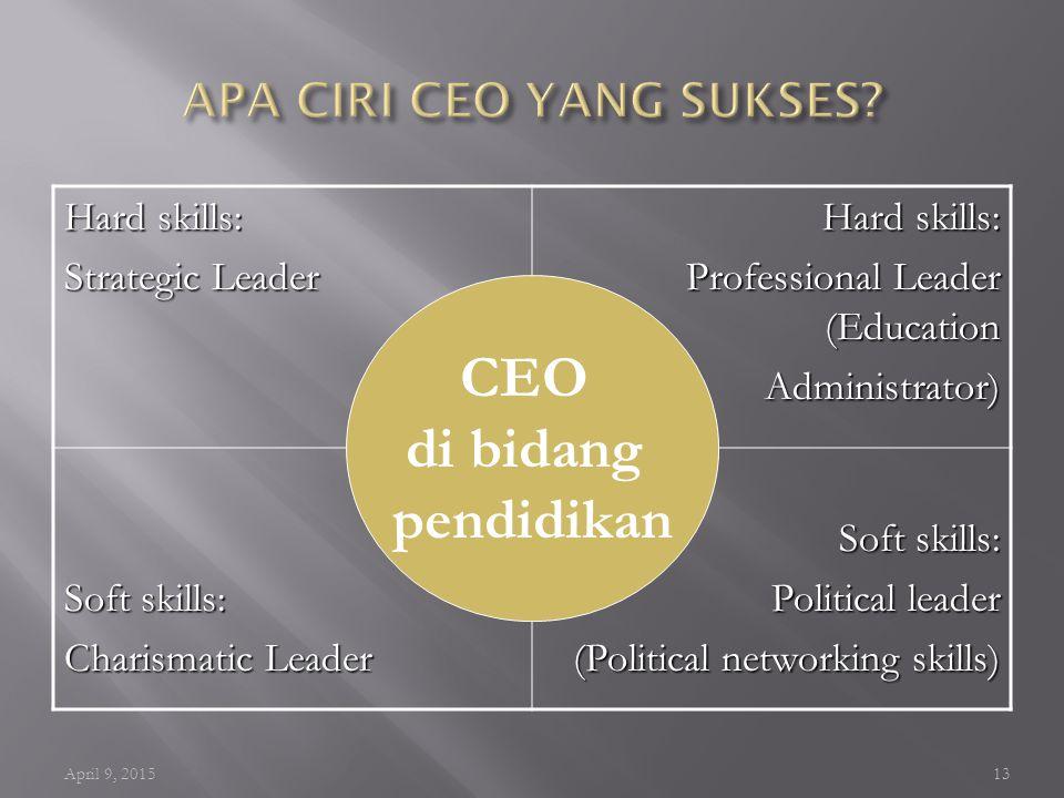  Chief Executive Officer (Pejabat Eksekutive Tertinggi), pada perusahaan.