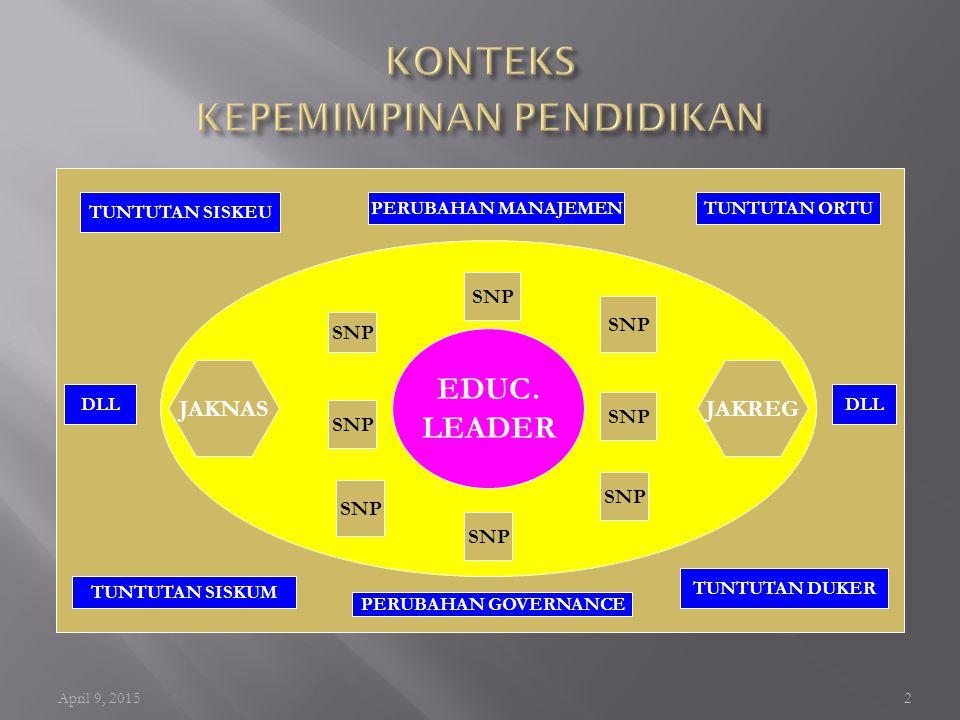 Wikiamedia Indonesia.CEO  Yani Sugito (2006). Strategic Decision.