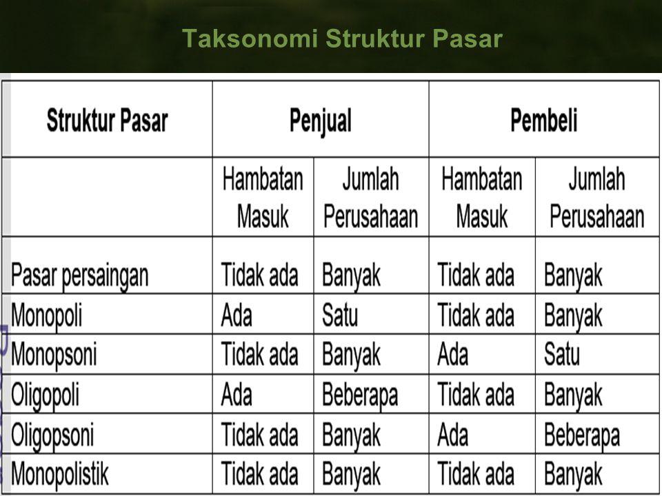 Taksonomi Struktur Pasar 9