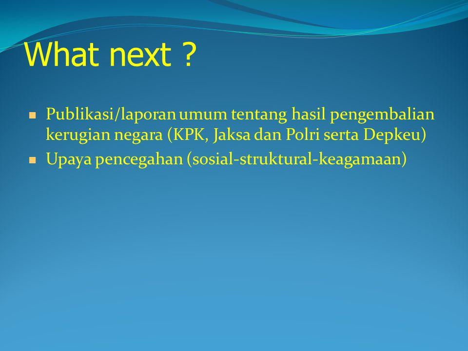 Per-UU-an lain yang terkait dengan pemberantasan korupsi di Indonesia TAP MPR No.