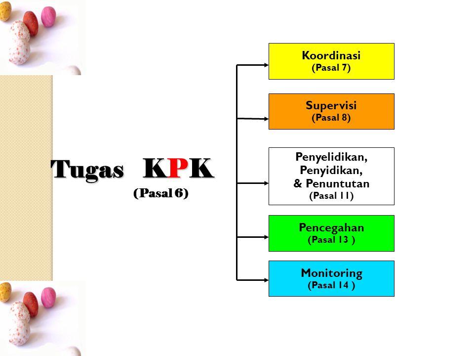 Tugas KPK (Pasal 6)  Koordinasi (Pasal 7)  Supervisi (Pasal 8)  Penyelidikan, Penyidikan, & Penuntutan (Pasal 11)  Pencegahan (Pasal 13 )  Monitoring (Pasal 14 ) 
