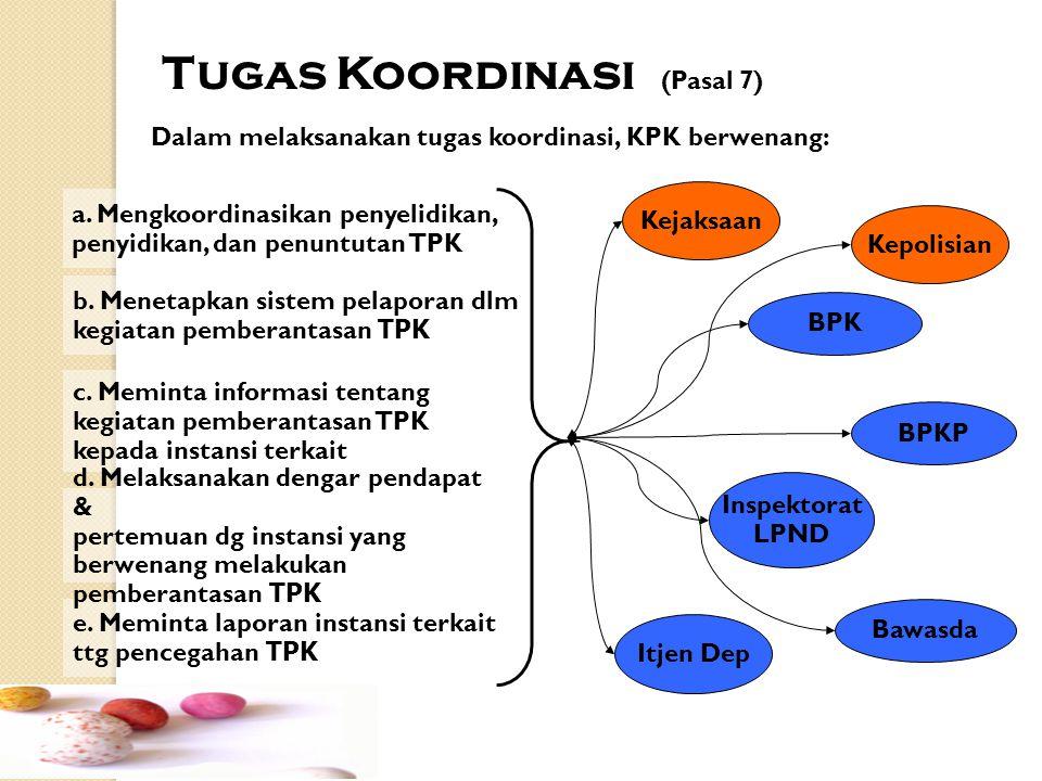 Tugas Koordinasi (Pasal 7)  Dalam melaksanakan tugas koordinasi, KPK berwenang: a.