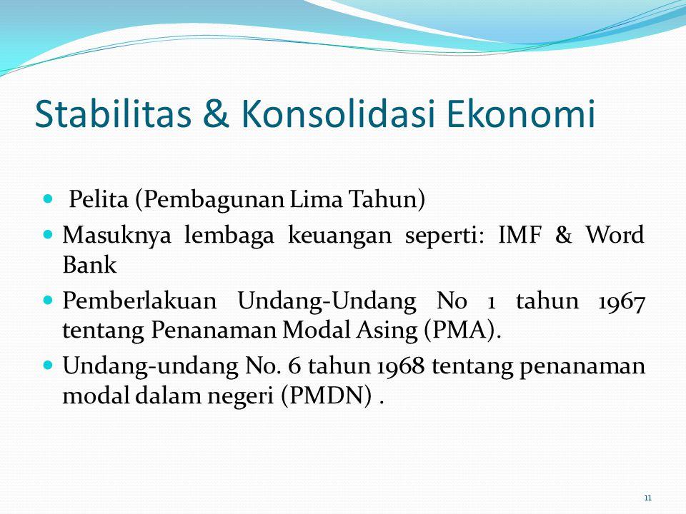 Stabilitas & Konsolidasi Ekonomi Pelita (Pembagunan Lima Tahun) Masuknya lembaga keuangan seperti: IMF & Word Bank Pemberlakuan Undang-Undang No 1 tah