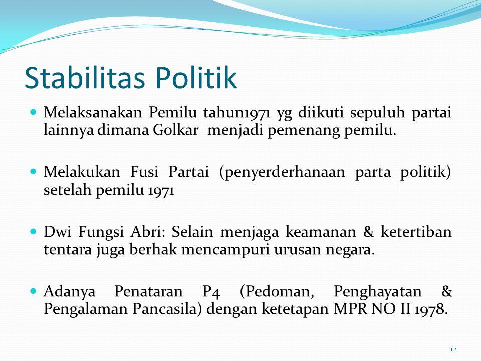 Stabilitas Politik Melaksanakan Pemilu tahun1971 yg diikuti sepuluh partai lainnya dimana Golkar menjadi pemenang pemilu. Melakukan Fusi Partai (penye