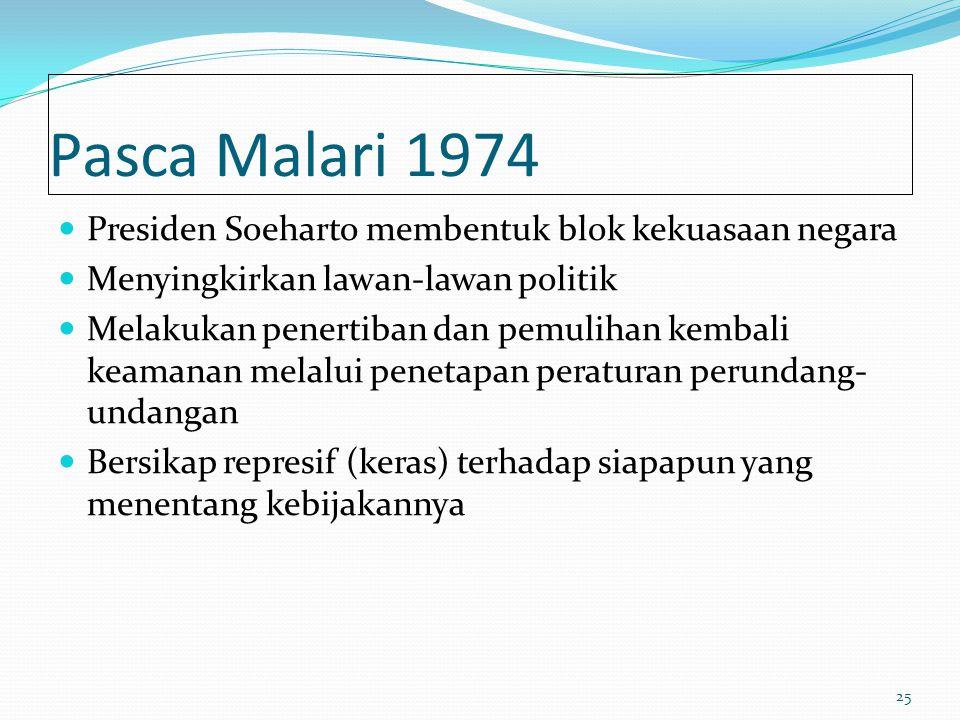 Pasca Malari 1974 Presiden Soeharto membentuk blok kekuasaan negara Menyingkirkan lawan-lawan politik Melakukan penertiban dan pemulihan kembali keama