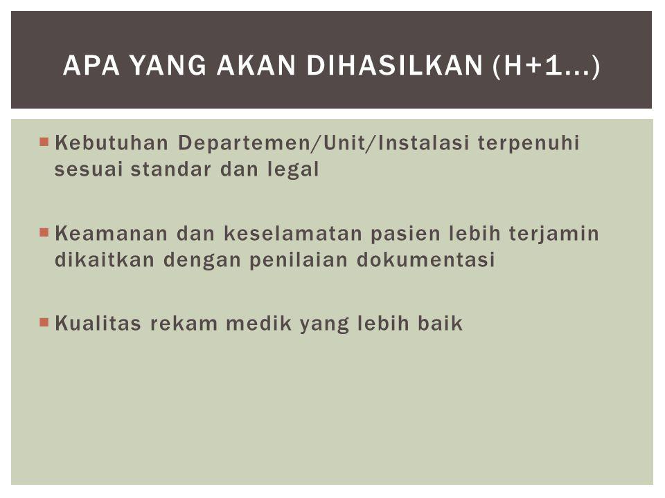  Kebutuhan Departemen/Unit/Instalasi terpenuhi sesuai standar dan legal  Keamanan dan keselamatan pasien lebih terjamin dikaitkan dengan penilaian d