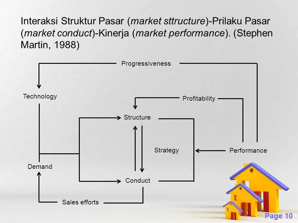 Powerpoint Templates Page 10 Interaksi Struktur Pasar (market sttructure)-Prilaku Pasar (market conduct)-Kinerja (market performance). (Stephen Martin