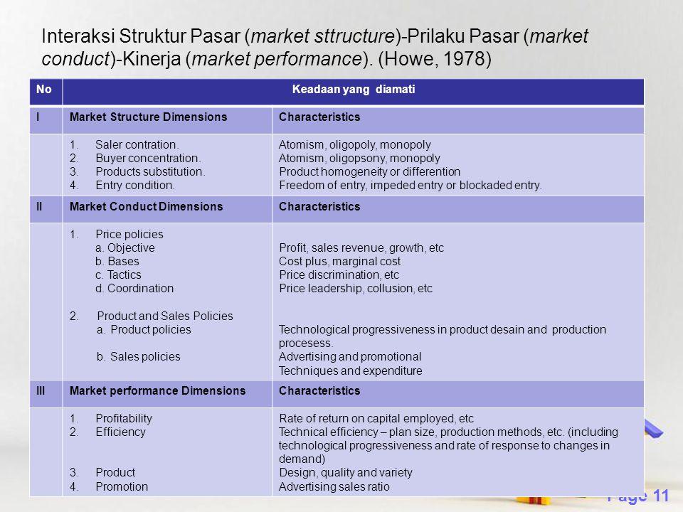 Powerpoint Templates Page 11 Interaksi Struktur Pasar (market sttructure)-Prilaku Pasar (market conduct)-Kinerja (market performance). (Howe, 1978) No