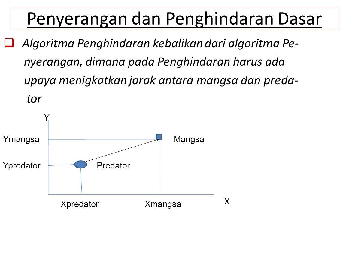 Penyerangan dan Penghindaran Dasar  Algoritma Penghindaran kebalikan dari algoritma Pe- nyerangan, dimana pada Penghindaran harus ada upaya menigkatkan jarak antara mangsa dan preda- tor Predator Mangsa X Y Xmangsa Ymangsa Xpredator Ypredator