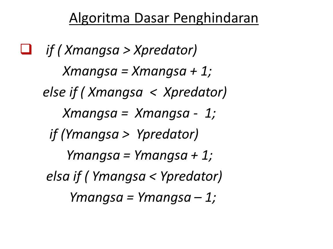 Algoritma Dasar Penghindaran  if ( Xmangsa > Xpredator) Xmangsa = Xmangsa + 1; else if ( Xmangsa < Xpredator) Xmangsa = Xmangsa - 1; if (Ymangsa > Yp