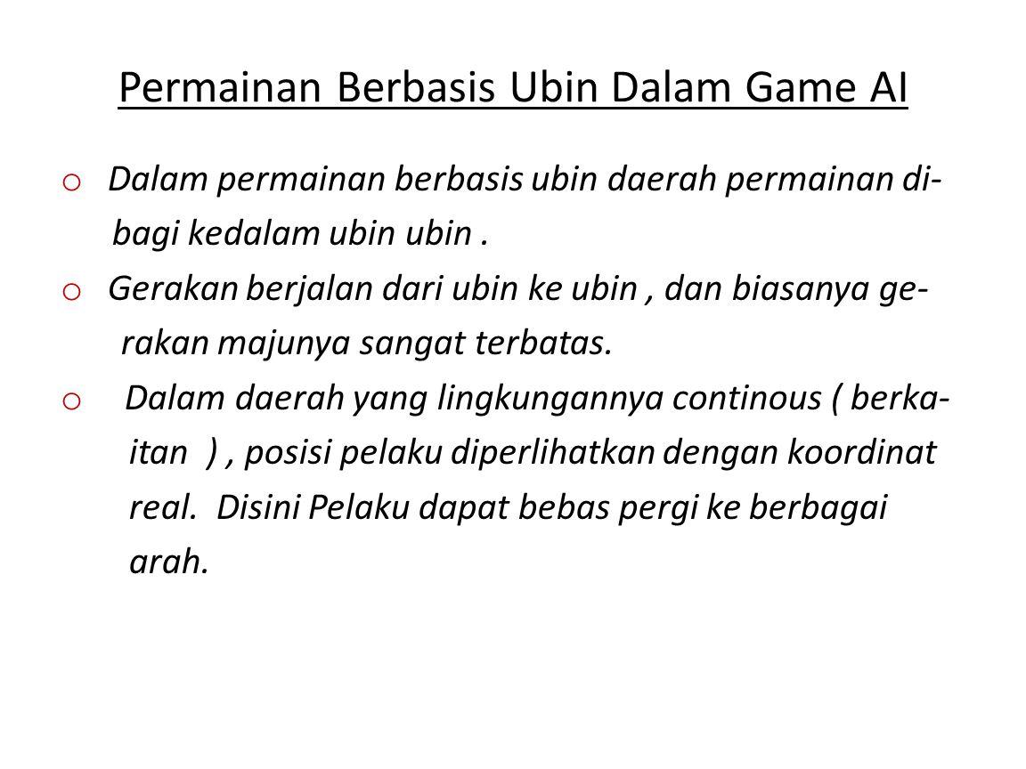 Permainan Berbasis Ubin Dalam Game AI o Dalam permainan berbasis ubin daerah permainan di- bagi kedalam ubin ubin. o Gerakan berjalan dari ubin ke ubi