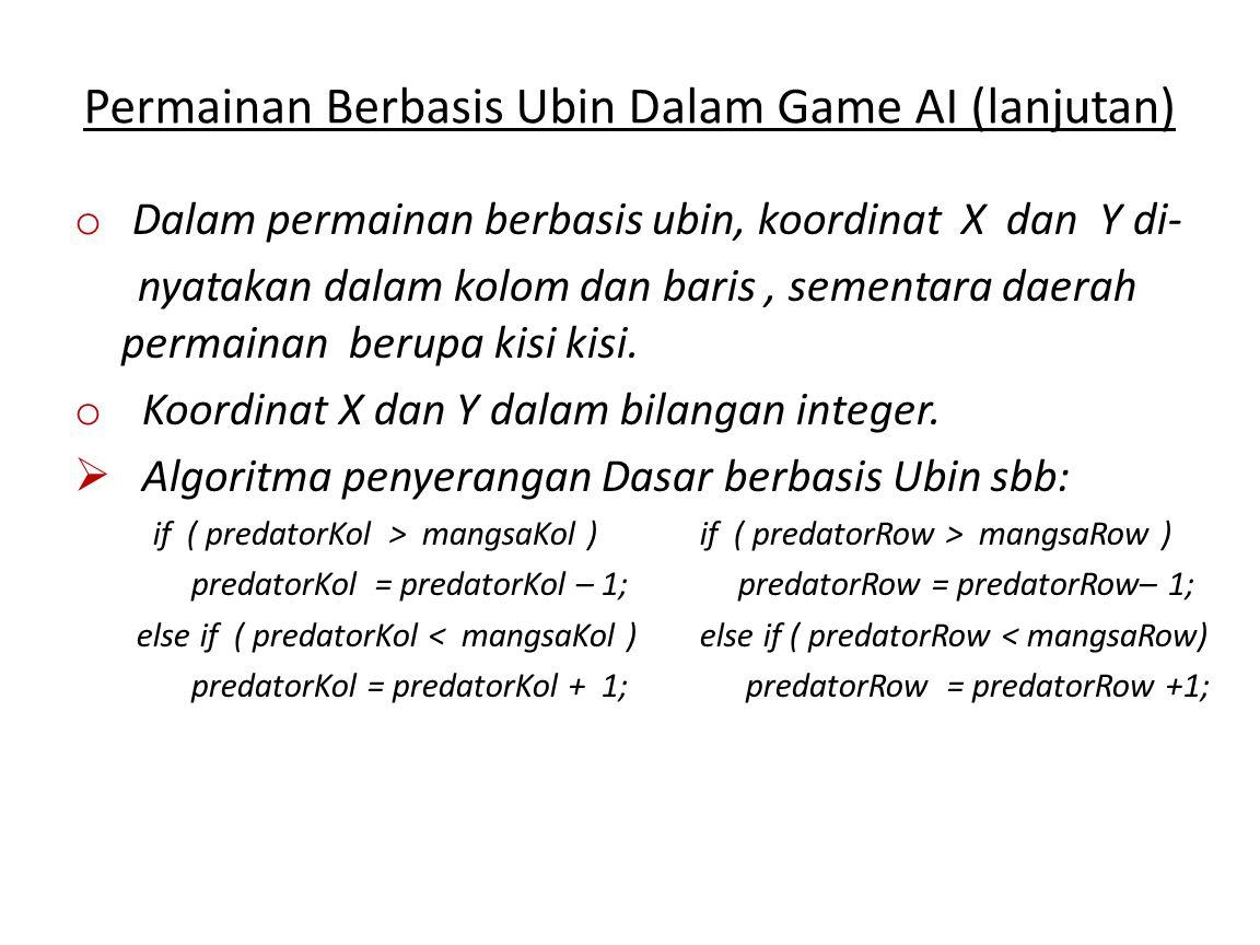 Permainan Berbasis Ubin Dalam Game AI (lanjutan) o Dalam permainan berbasis ubin, koordinat X dan Y di- nyatakan dalam kolom dan baris, sementara daerah permainan berupa kisi kisi.