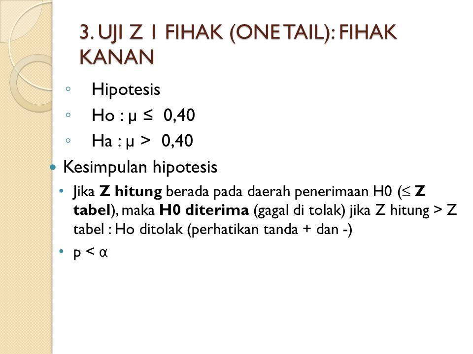3. UJI Z 1 FIHAK (ONE TAIL): FIHAK KANAN ◦ Hipotesis ◦ Ho : µ ≤ 0,40 ◦ Ha : µ > 0,40 Kesimpulan hipotesis Jika Z hitung berada pada daerah penerimaan