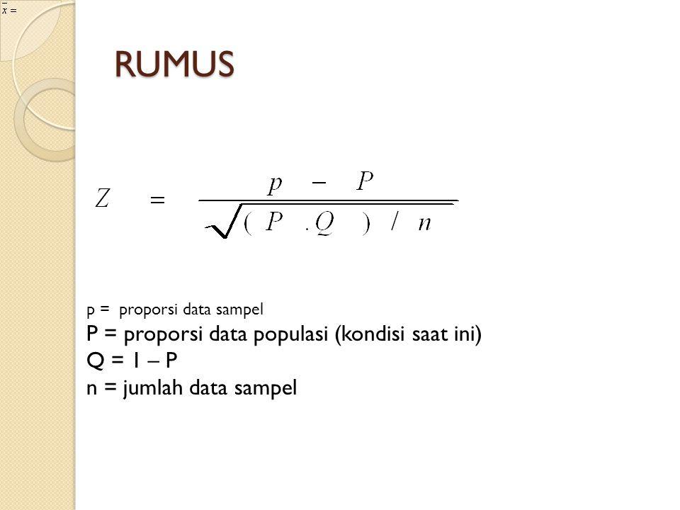 RUMUS p = proporsi data sampel P = proporsi data populasi (kondisi saat ini) Q = 1 – P n = jumlah data sampel