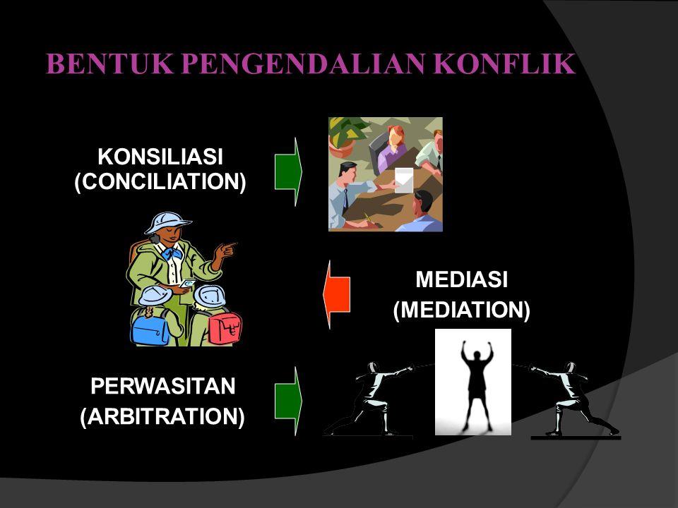 BENTUK PENGENDALIAN KONFLIK KONSILIASI (CONCILIATION) MEDIASI (MEDIATION) PERWASITAN (ARBITRATION)
