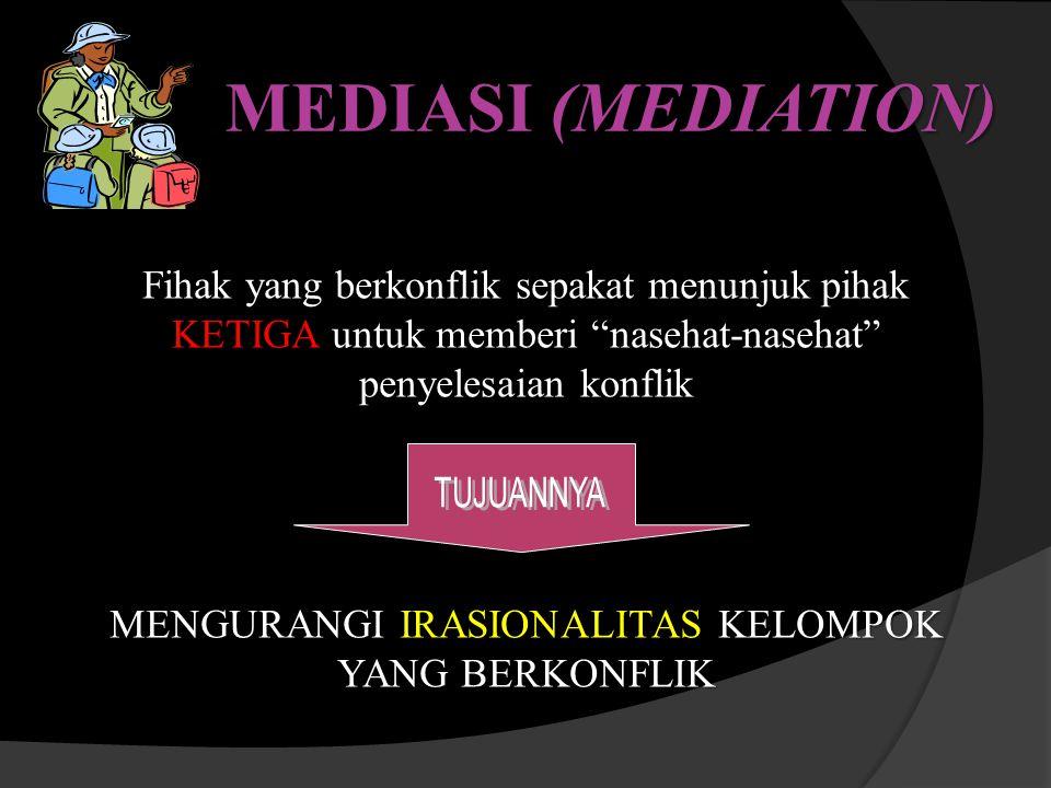 """MEDIASI (MEDIATION) Fihak yang berkonflik sepakat menunjuk pihak KETIGA untuk memberi """"nasehat-nasehat"""" penyelesaian konflik MENGURANGI IRASIONALITAS"""