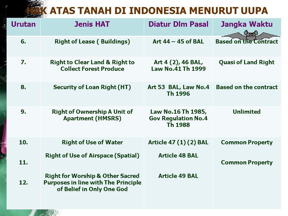 HAK ATAS TANAH DI INDONESIA MENURUT UUPA Urutan Jenis HATDiatur Dlm PasalJangka waktu (Durasi) 1.Right of Ownership (HM)20 - 27Unlimited 2.Right of Cu