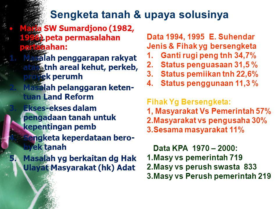 """Sengketa tanah & upaya solusinya Boedi Harsono (2002) : """"sengketa yg diakibatkan oleh dilakukannya perb hk/ terjadinya peristiwa hk mengenai satu bid"""