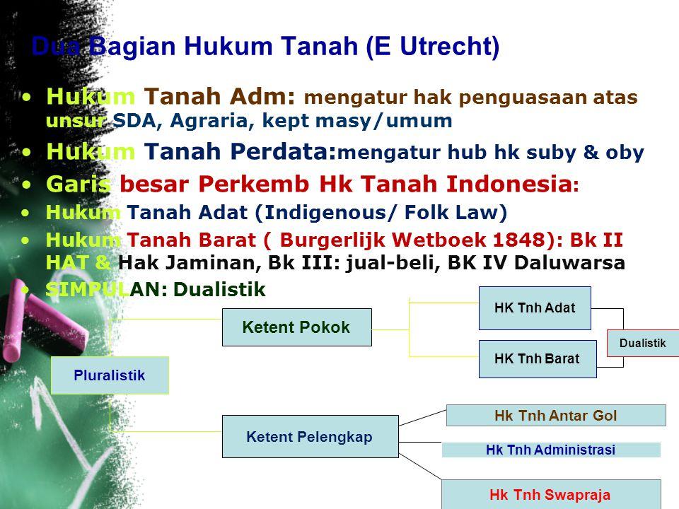 HAK ATAS TANAH DI INDONESIA MENURUT UUPA Urutan Jenis HATDiatur Dlm PasalJangka waktu (Durasi) 1.Right of Ownership (HM)20 - 27Unlimited 2.Right of Cultivation (HGU)28 - 34Maks 25 Thn, wkt > 35 thn diperpanjang 25 thn 3.Right of Use of Structure (HGB) 35 – 40 jo Gov Regulation No.40 Thn 1996 Maks 30 thn diperpanjang 20 thn 4.Right of Use menggunakan dan/ memungut hsl dr tnh org lain/ TN 41 – 44 jo Gov.Regulation No.40 Thn 1996 Maks 25 Thn, perpanj 20 thn 5.Right of Management (HPL) pecahan TN Quasi HAT Art 6 PMA No.9 Th 1965 jis PMDN No.1 Th 1977, 1 PP No.40 Thn 1996, Psl 7 (1) UU No.16 Th 1985 According To Secondary Right