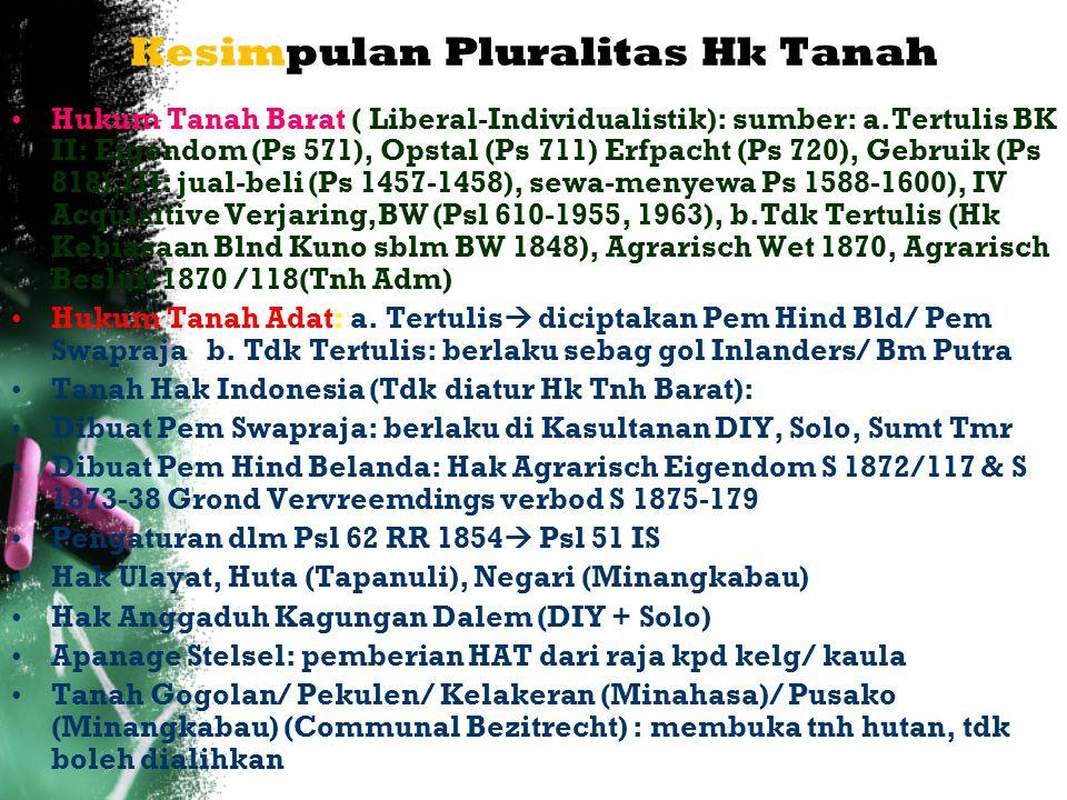 HAK ATAS TANAH DI INDONESIA MENURUT UUPA UrutanJenis HATDiatur Dlm PasalJangka Waktu 6.Right of Lease ( Buildings)Art 44 – 45 of BALBased on the Contract 7.