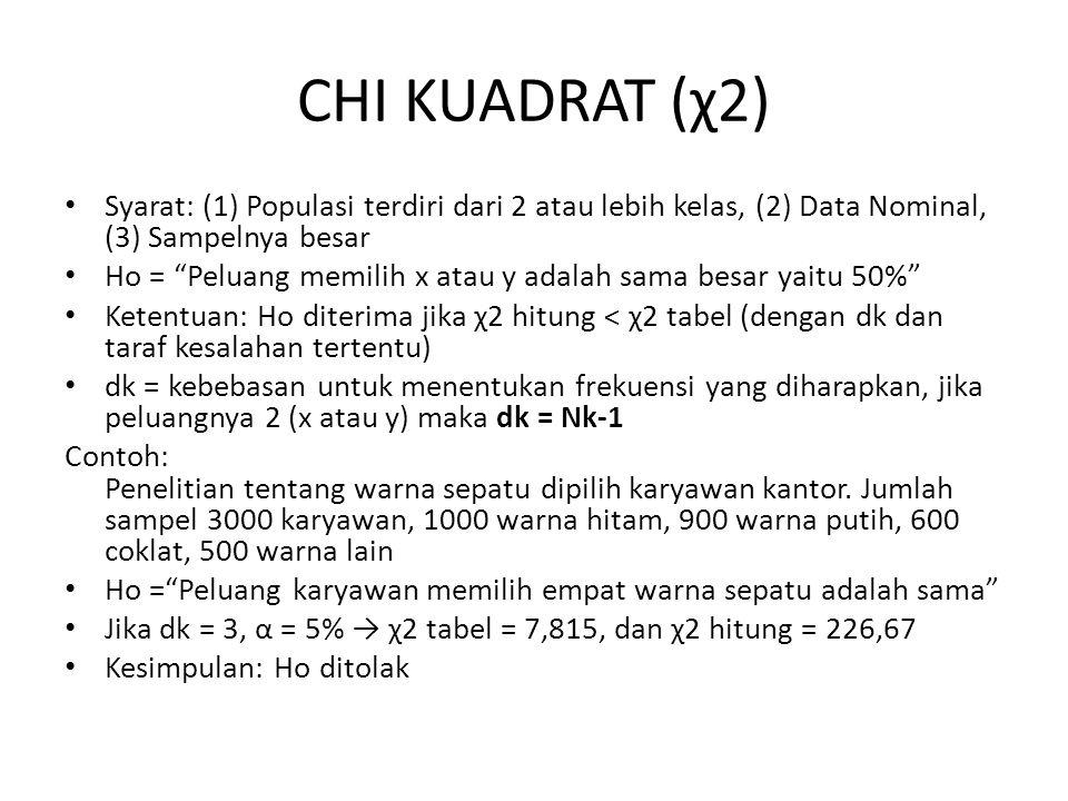 """CHI KUADRAT (χ2) Syarat: (1) Populasi terdiri dari 2 atau lebih kelas, (2) Data Nominal, (3) Sampelnya besar Ho = """"Peluang memilih x atau y adalah sam"""