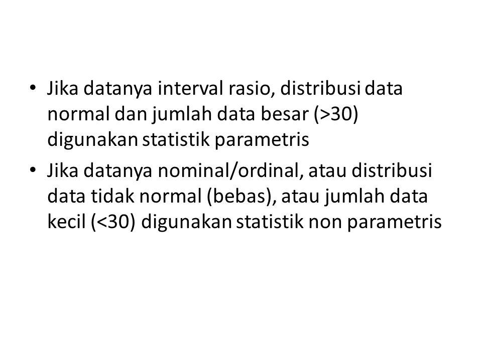Uji Statistik Parametrik Syarat uji parametrik: 1.Skala data interval atau rasio 2.Data berdistribusi normal 3.Pada uji t dan uji F untuk dua sample atau lebih, kedua sample harus dari populasi yang mempunyai varians sama.