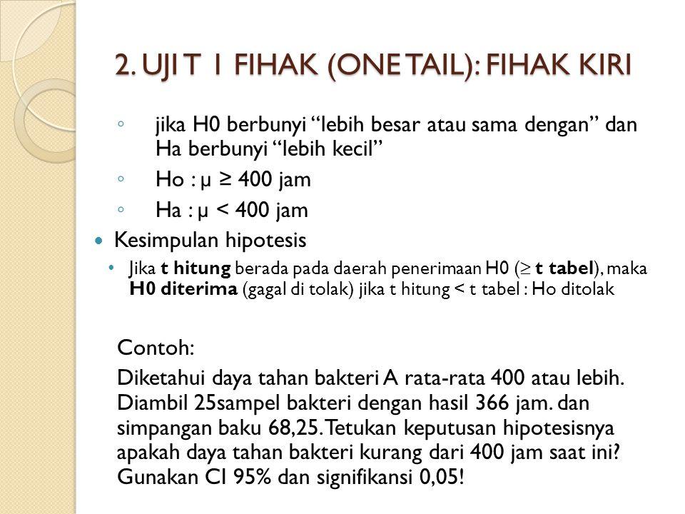"""2. UJI T 1 FIHAK (ONE TAIL): FIHAK KIRI ◦ jika H0 berbunyi """"lebih besar atau sama dengan"""" dan Ha berbunyi """"lebih kecil"""" ◦ Ho : µ ≥ 400 jam ◦ Ha : µ <"""
