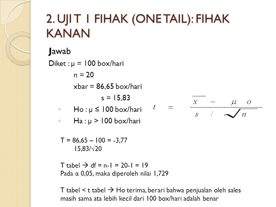 2. UJI T 1 FIHAK (ONE TAIL): FIHAK KANAN Jawab Diket : µ = 100 box/hari n = 20 xbar = 86,65 box/hari s = 15,83 ◦ Ho : µ ≤ 100 box/hari ◦ Ha : µ > 100