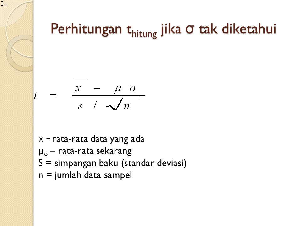 Perhitungan t hitung jika σ tak diketahui X = rata-rata data yang ada µ o – rata-rata sekarang S = simpangan baku (standar deviasi) n = jumlah data sampel