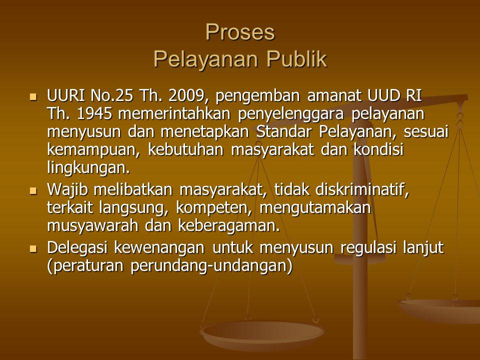 Proses Pelayanan Publik UURI No.25 Th. 2009, pengemban amanat UUD RI Th. 1945 memerintahkan penyelenggara pelayanan menyusun dan menetapkan Standar Pe