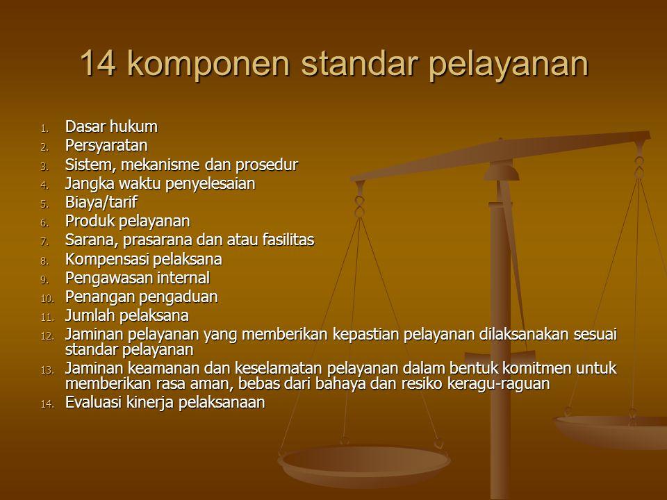 14 komponen standar pelayanan 1. Dasar hukum 2. Persyaratan 3. Sistem, mekanisme dan prosedur 4. Jangka waktu penyelesaian 5. Biaya/tarif 6. Produk pe