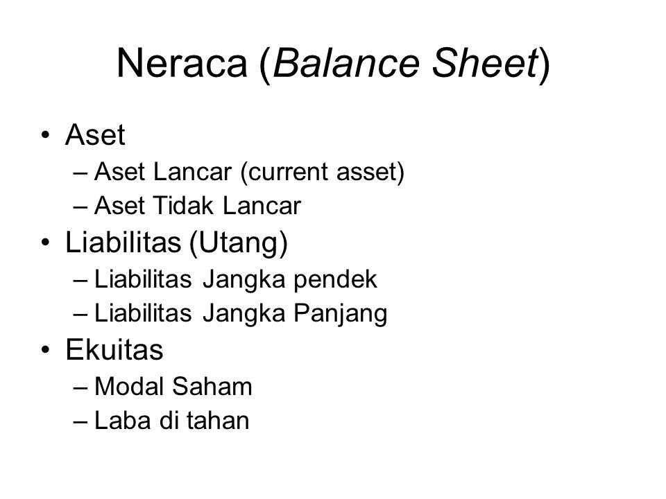 Neraca (Balance Sheet) Aset –Aset Lancar (current asset) –Aset Tidak Lancar Liabilitas (Utang) –Liabilitas Jangka pendek –Liabilitas Jangka Panjang Ek