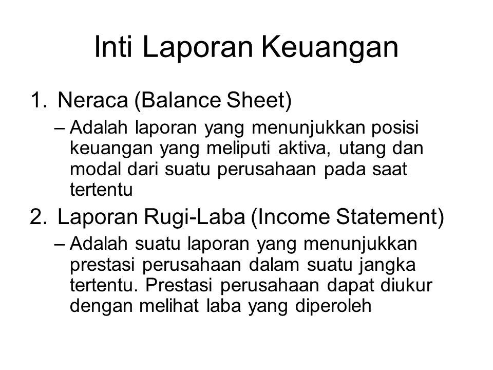 Inti Laporan Keuangan 1.Neraca (Balance Sheet) –Adalah laporan yang menunjukkan posisi keuangan yang meliputi aktiva, utang dan modal dari suatu perus