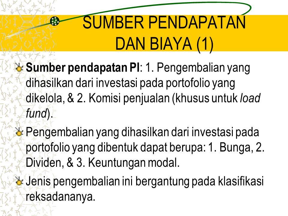 SUMBER PENDAPATAN DAN BIAYA (1) Sumber pendapatan PI : 1. Pengembalian yang dihasilkan dari investasi pada portofolio yang dikelola, & 2. Komisi penju