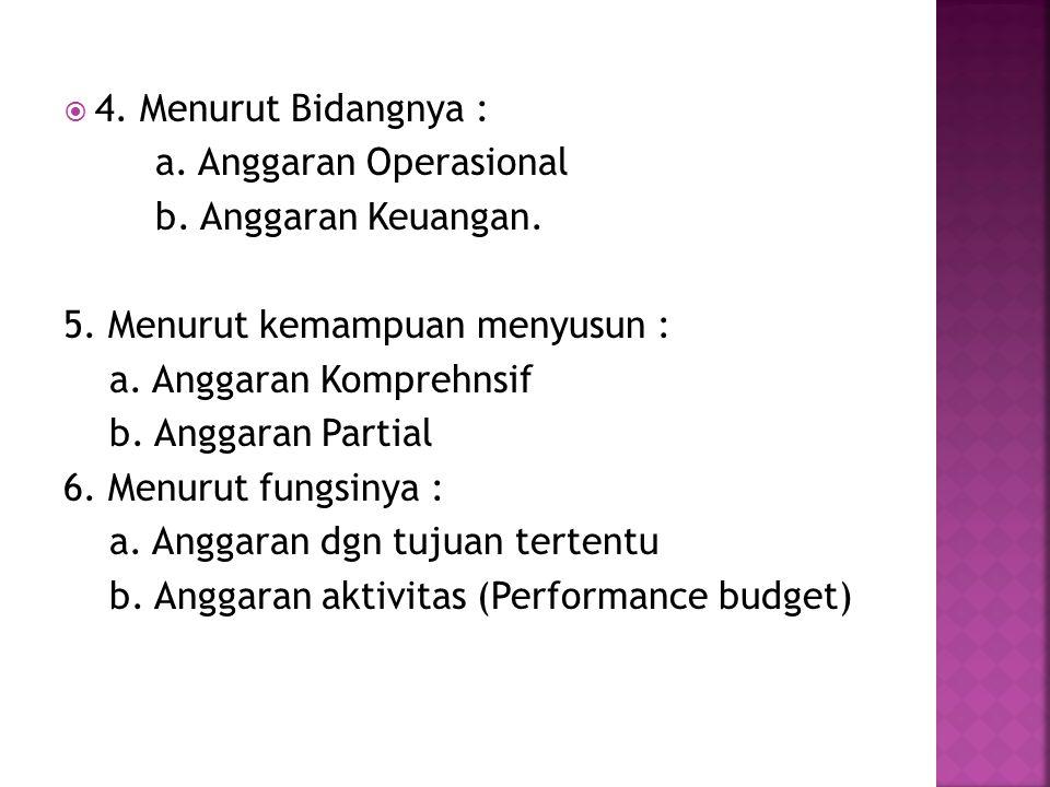  4.Menurut Bidangnya : a. Anggaran Operasional b.