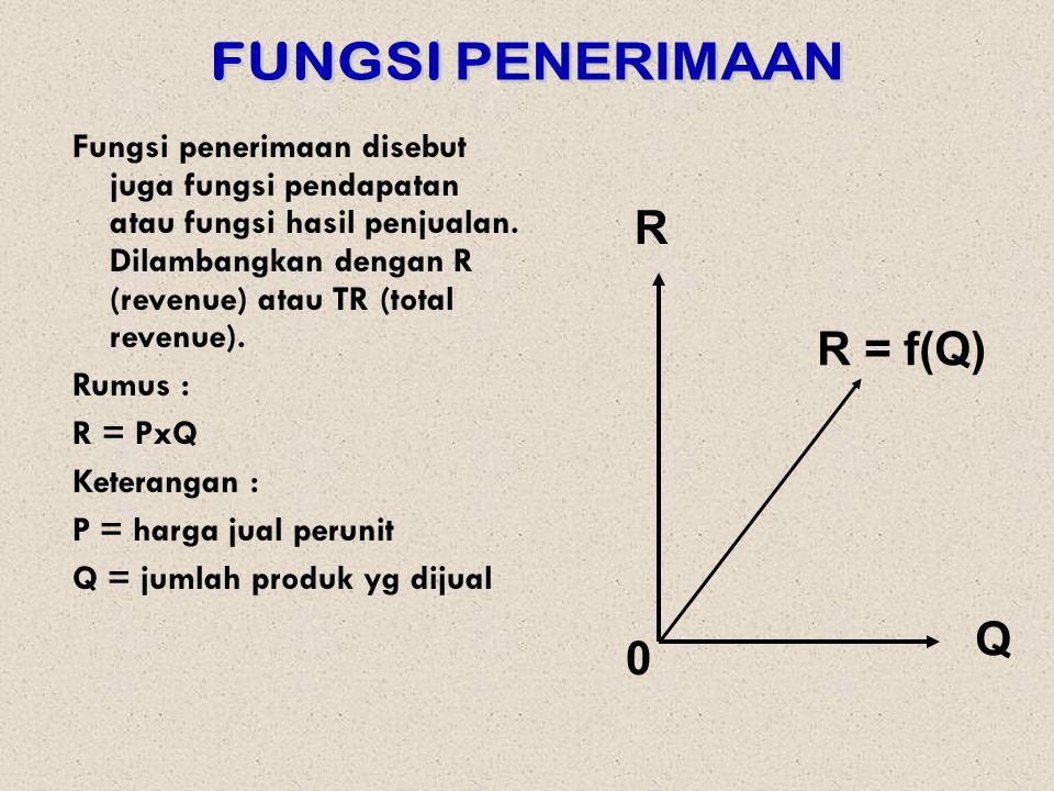 Fungsi penerimaan disebut juga fungsi pendapatan atau fungsi hasil penjualan.