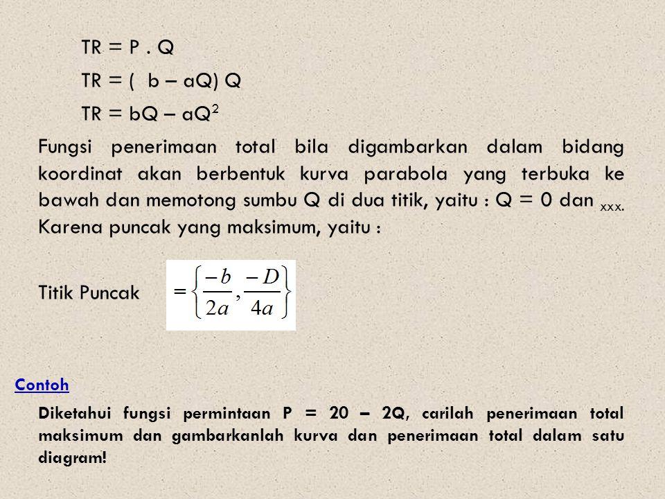 TR = P.