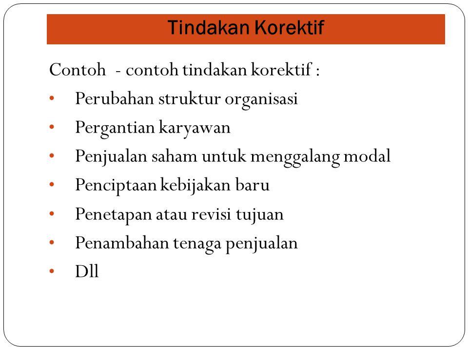 Tindakan Korektif Contoh - contoh tindakan korektif : Perubahan struktur organisasi Pergantian karyawan Penjualan saham untuk menggalang modal Penciptaan kebijakan baru Penetapan atau revisi tujuan Penambahan tenaga penjualan Dll