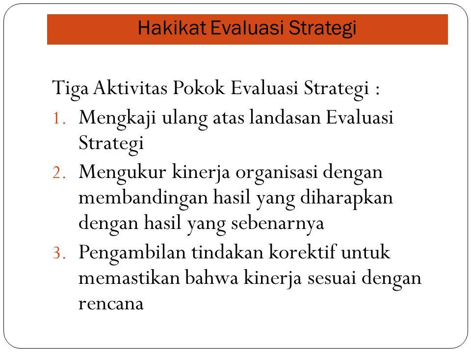 Hakikat Evaluasi Strategi Tiga Aktivitas Pokok Evaluasi Strategi : 1. Mengkaji ulang atas landasan Evaluasi Strategi 2. Mengukur kinerja organisasi de