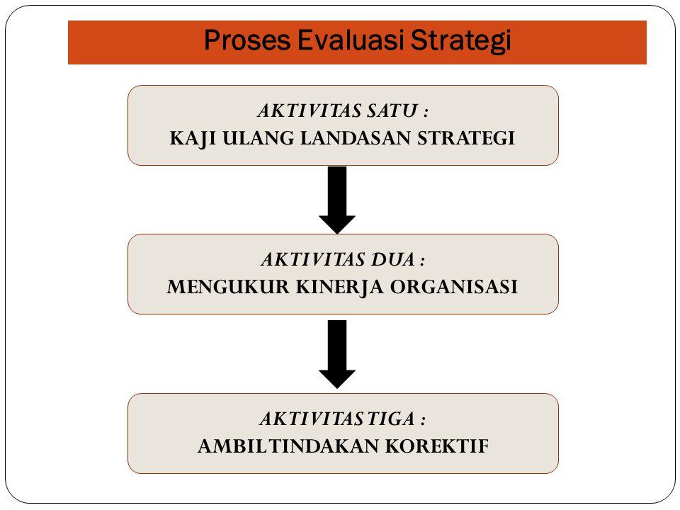 Proses Evaluasi Strategi AKTIVITAS SATU : KAJI ULANG LANDASAN STRATEGI AKTIVITAS DUA : MENGUKUR KINERJA ORGANISASI AKTIVITAS TIGA : AMBIL TINDAKAN KOR