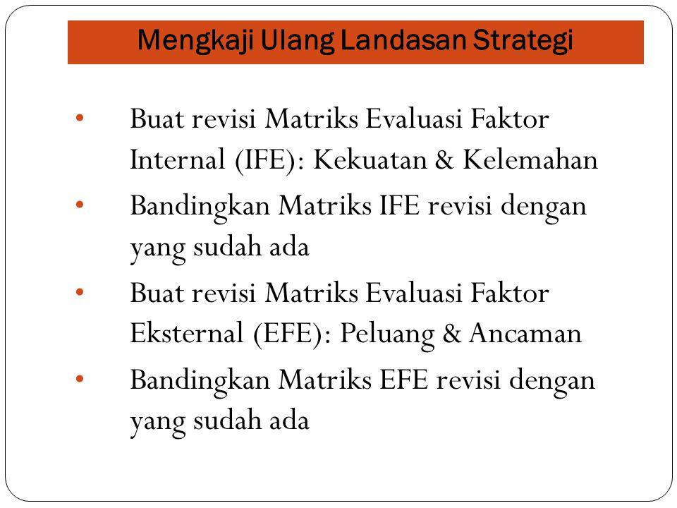 Mengkaji Ulang Landasan Strategi Buat revisi Matriks Evaluasi Faktor Internal (IFE): Kekuatan & Kelemahan Bandingkan Matriks IFE revisi dengan yang sudah ada Buat revisi Matriks Evaluasi Faktor Eksternal (EFE): Peluang & Ancaman Bandingkan Matriks EFE revisi dengan yang sudah ada