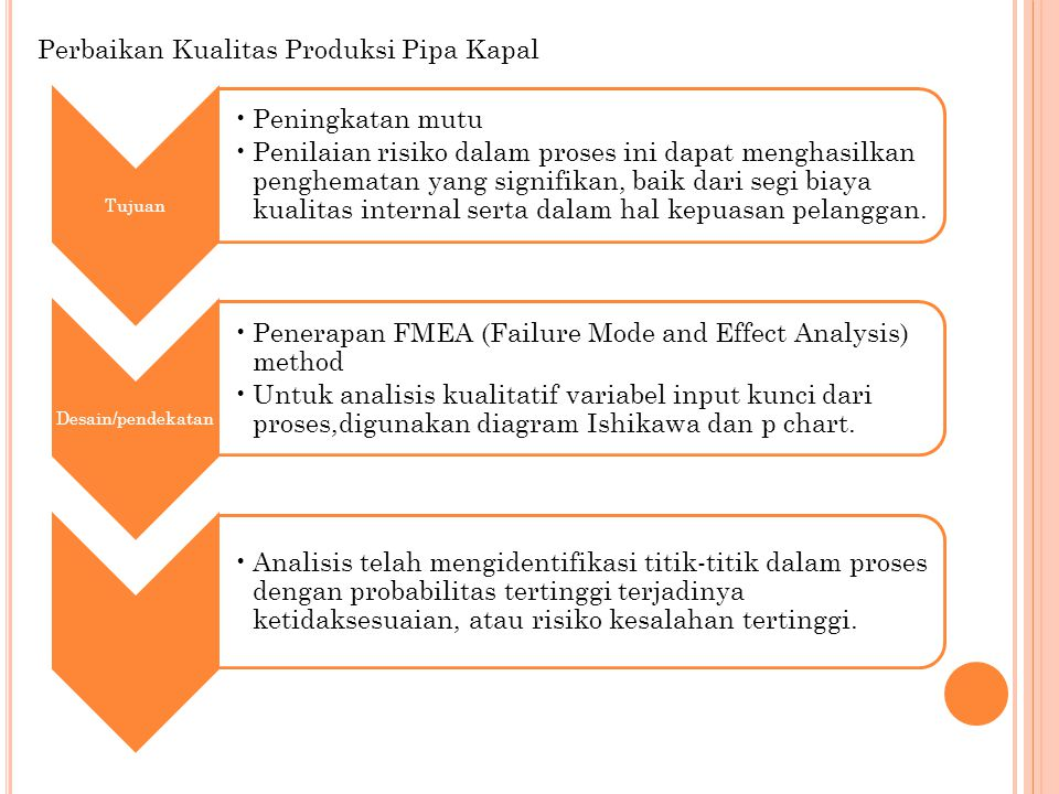 Perbaikan Kualitas Produksi Pipa Kapal Tujuan Peningkatan mutu Penilaian risiko dalam proses ini dapat menghasilkan penghematan yang signifikan, baik dari segi biaya kualitas internal serta dalam hal kepuasan pelanggan.