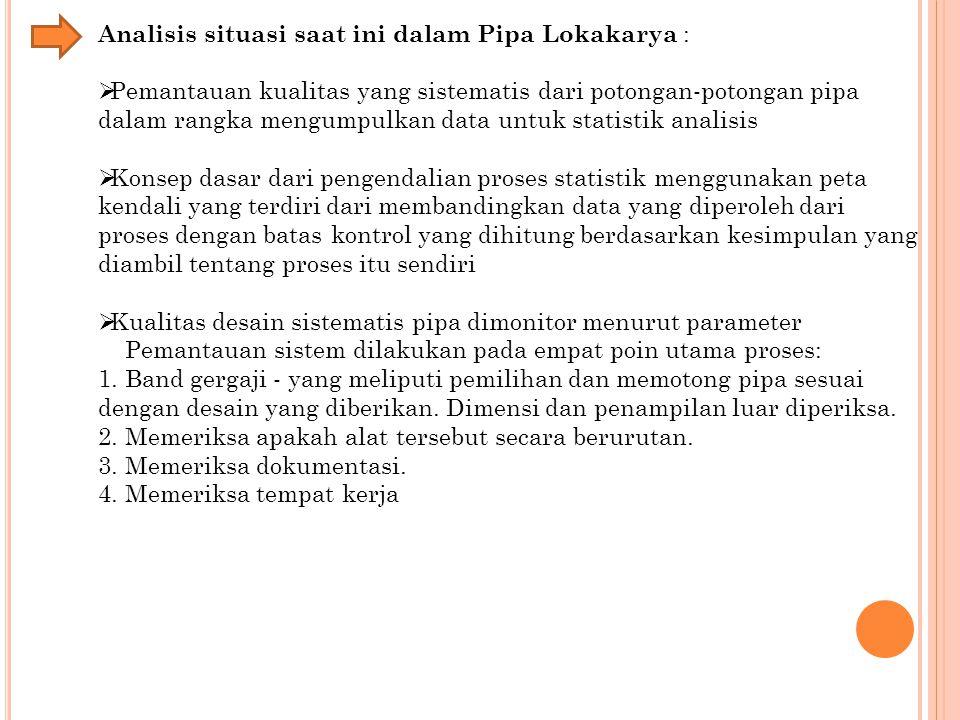 Analisis situasi saat ini dalam Pipa Lokakarya :  Pemantauan kualitas yang sistematis dari potongan-potongan pipa dalam rangka mengumpulkan data untu