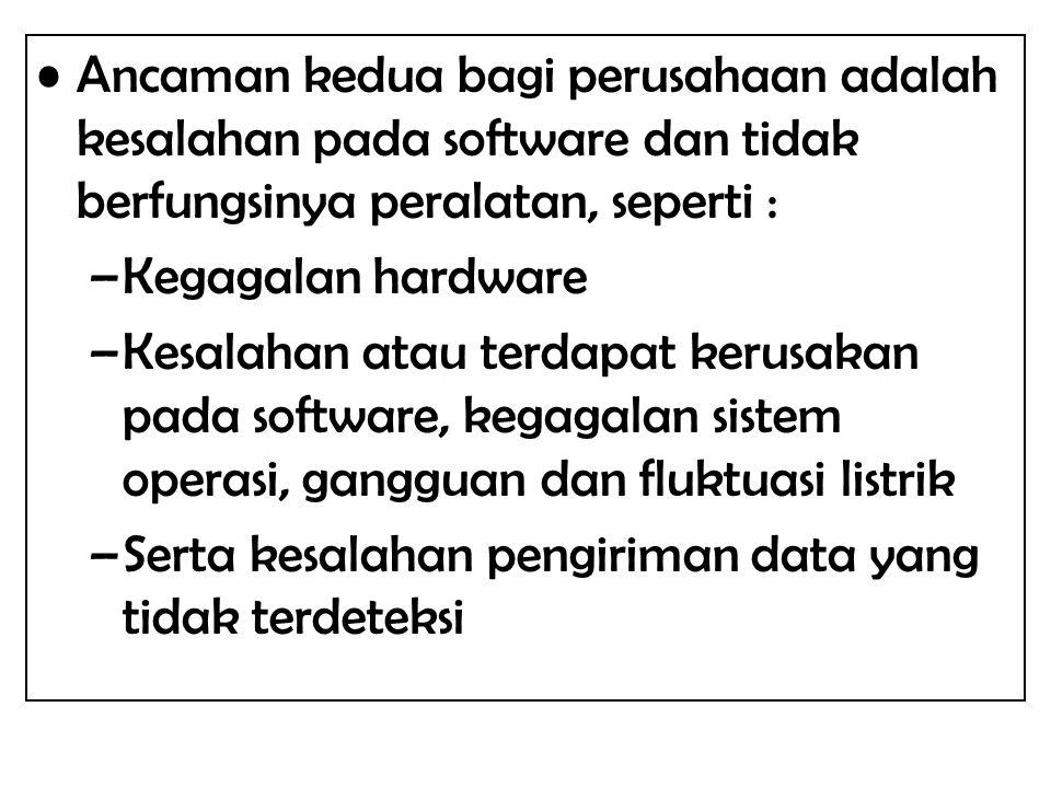 Ancaman kedua bagi perusahaan adalah kesalahan pada software dan tidak berfungsinya peralatan, seperti : –Kegagalan hardware –Kesalahan atau terdapat