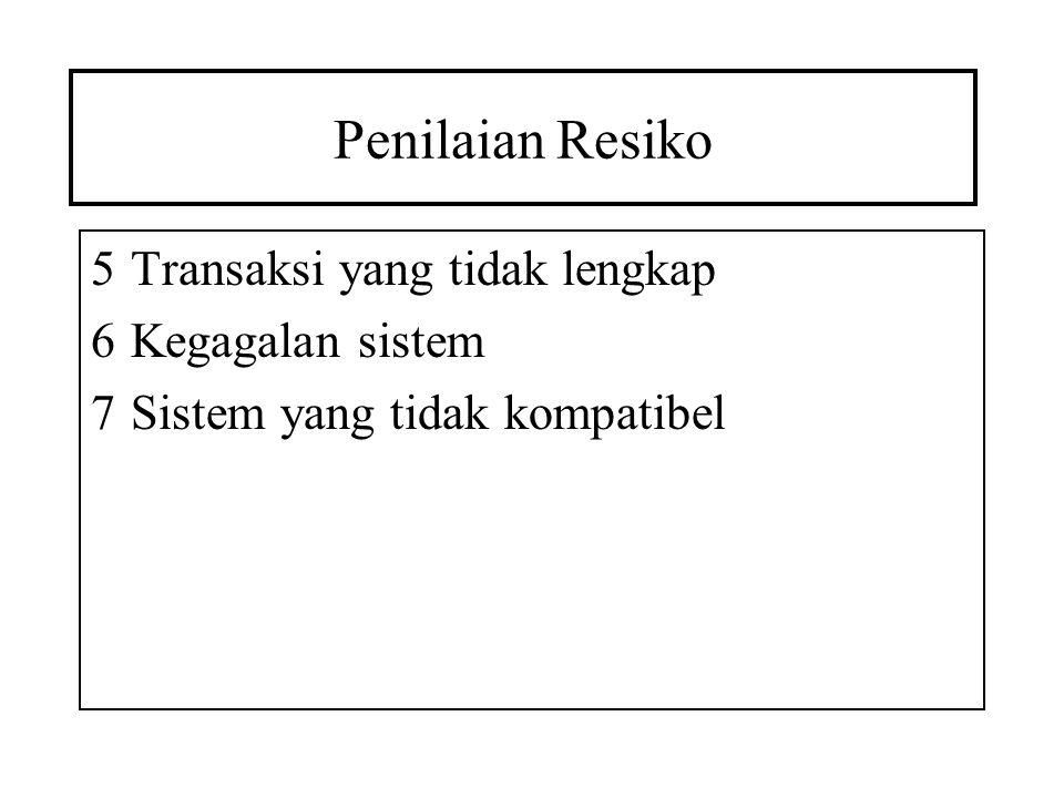 Penilaian Resiko 5Transaksi yang tidak lengkap 6Kegagalan sistem 7Sistem yang tidak kompatibel