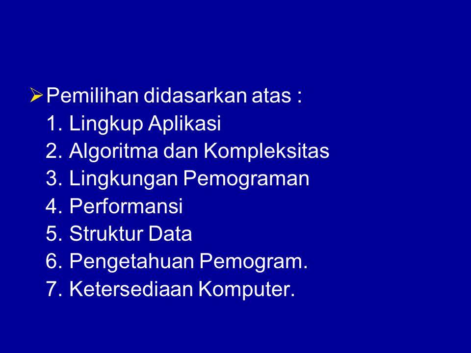  Pemilihan didasarkan atas : 1. Lingkup Aplikasi 2. Algoritma dan Kompleksitas 3. Lingkungan Pemograman 4. Performansi 5. Struktur Data 6. Pengetahua