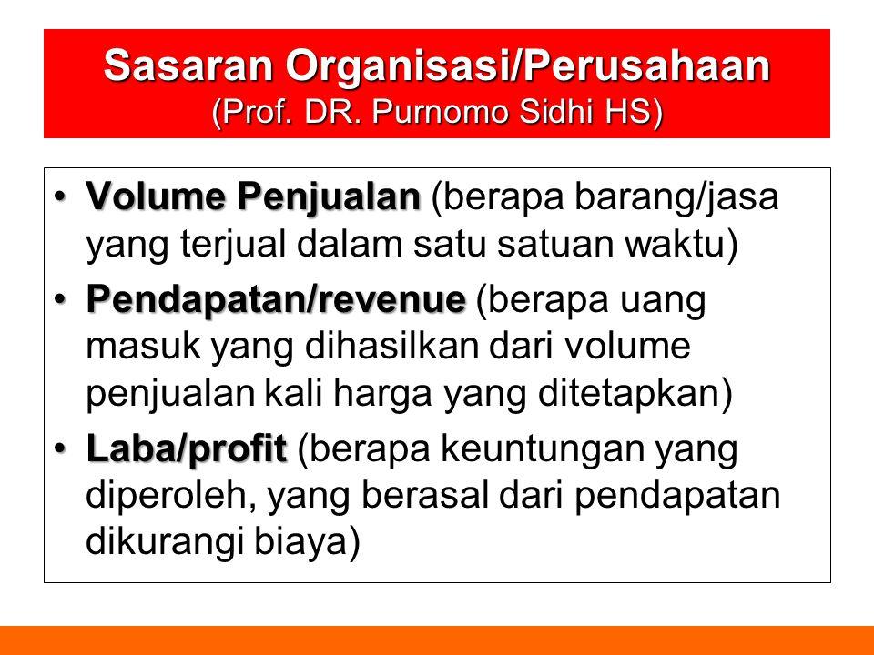 Sasaran Organisasi/Perusahaan (Prof. DR. Purnomo Sidhi HS) Volume PenjualanVolume Penjualan (berapa barang/jasa yang terjual dalam satu satuan waktu)
