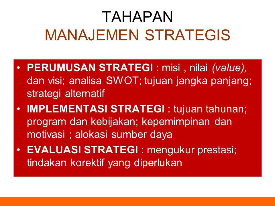 TAHAPAN MANAJEMEN STRATEGIS PERUMUSAN STRATEGI : misi, nilai (value), dan visi; analisa SWOT; tujuan jangka panjang; strategi alternatif IMPLEMENTASI STRATEGI : tujuan tahunan; program dan kebijakan; kepemimpinan dan motivasi ; alokasi sumber daya EVALUASI STRATEGI : mengukur prestasi; tindakan korektif yang diperlukan