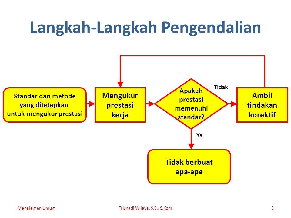 Langkah-Langkah Pengendalian Manajemen UmumTrisnadi Wijaya, S.E., S.Kom3 Standar dan metode yang ditetapkan untuk mengukur prestasi Mengukur prestasi kerja Apakah prestasi memenuhi standar.